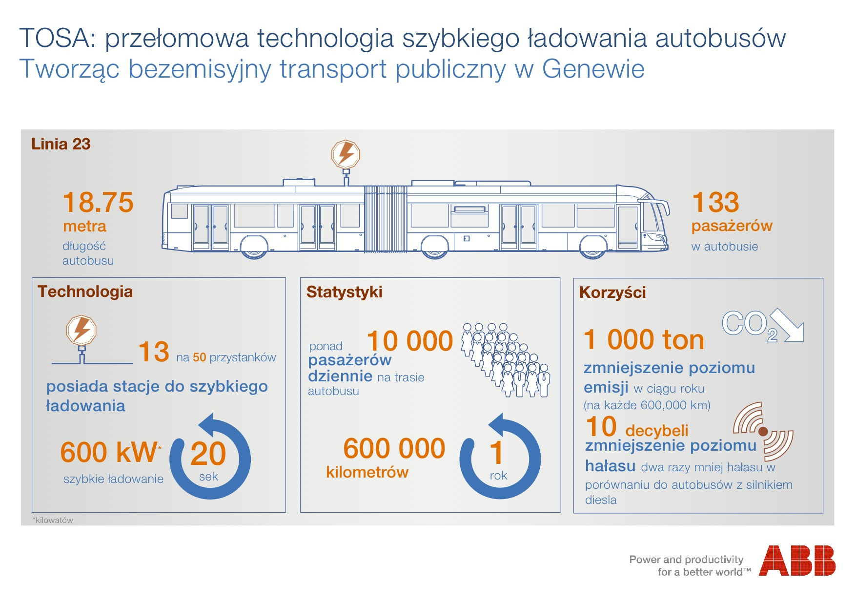 TOSA_INFOGRAPHIC_PL2